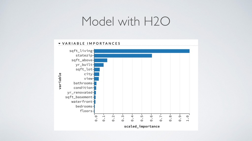 Model with H2O