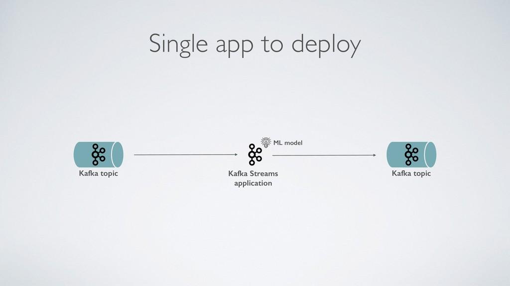 Single app to deploy Kafka Streams application ...