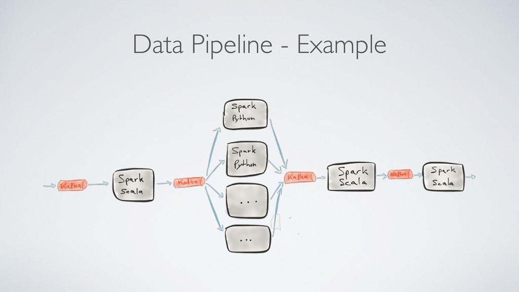 Data Pipeline - Example
