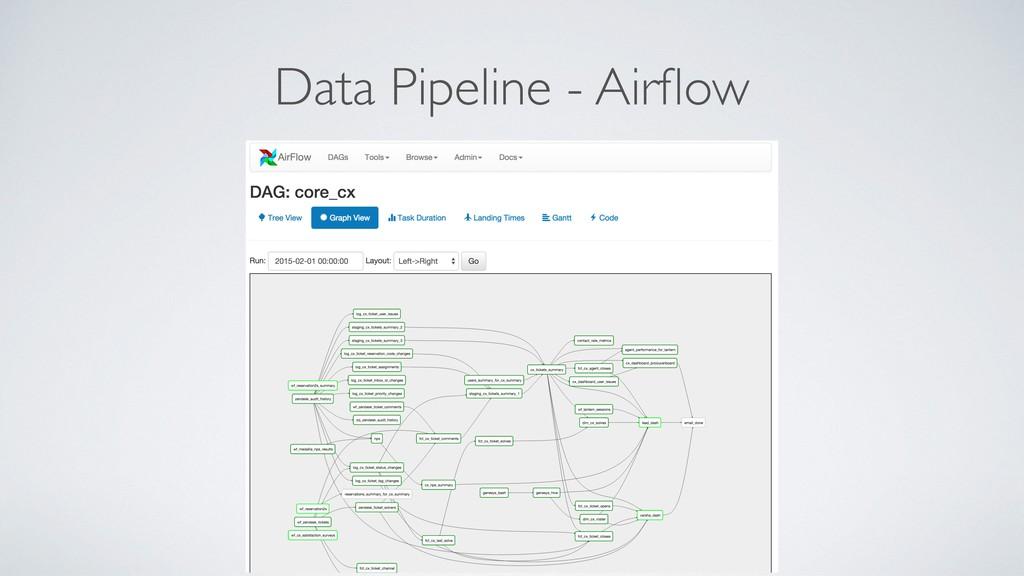 Data Pipeline - Airflow