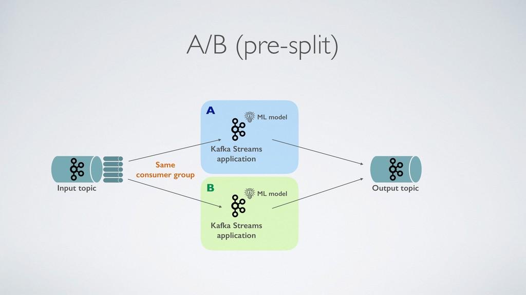 A/B (pre-split) Kafka Streams application Input...