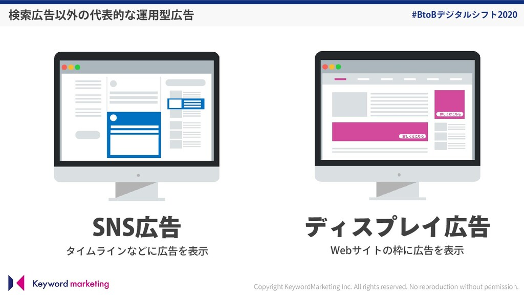 #BtoBデジタルシフト2020 検索広告以外の代表的な運用型広告 Copyright Key...