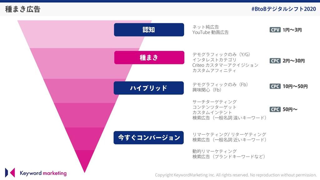 #BtoBデジタルシフト2020 種まき広告 Copyright KeywordMarketi...