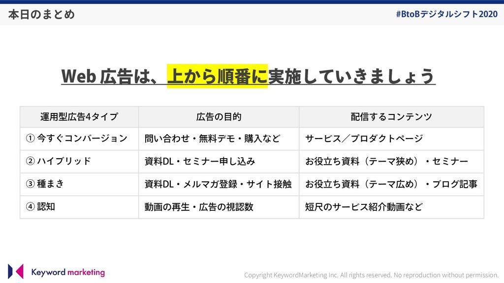 #BtoBデジタルシフト2020 本日のまとめ 運用型広告4タイプ 広告の目的 配信するコンテ...