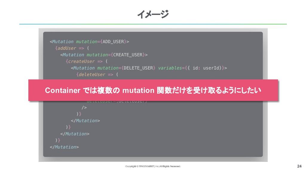 24 イメージ Container では複数の mutation 関数だけを受け取るようにしたい
