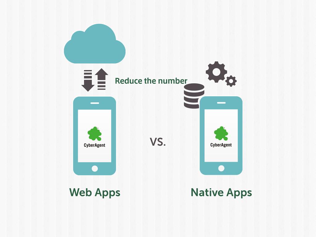 Web Apps VS. Native Apps 3FEVDFUIFOVNCFS