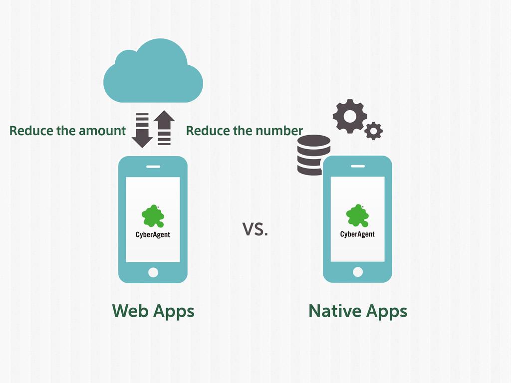 Web Apps VS. Native Apps 3FEVDFUIFOVNCFS 3FEV...