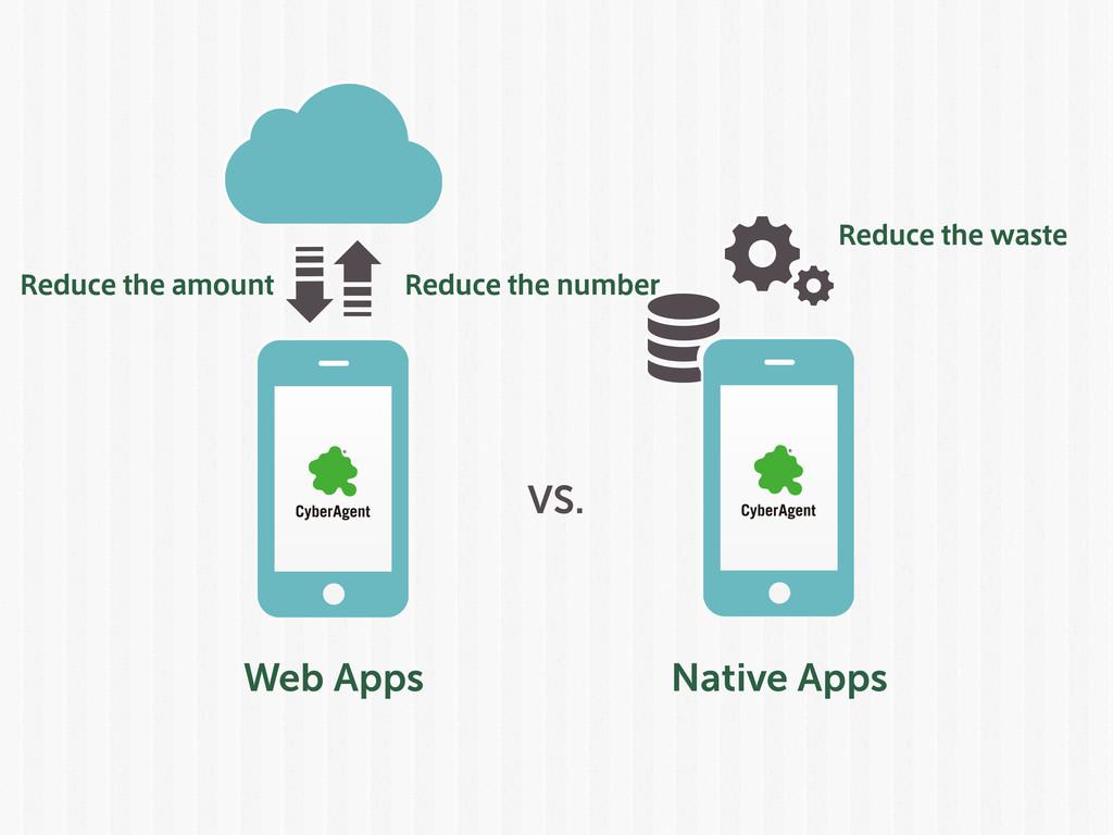 Web Apps VS. Native Apps 3FEVDFUIFXBTUF 3FEVD...