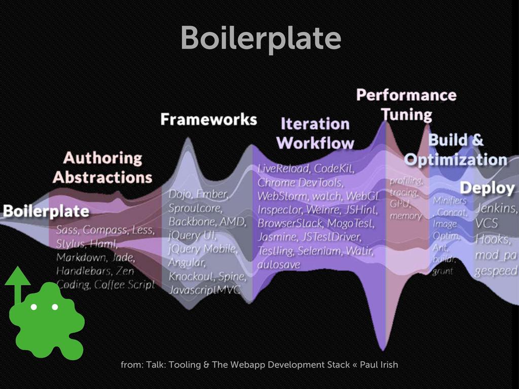 Boilerplate from: Talk: Tooling & The Webapp De...
