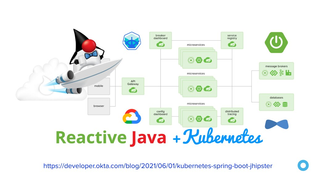 https://developer.okta.com/blog/2021/06/01/kube...