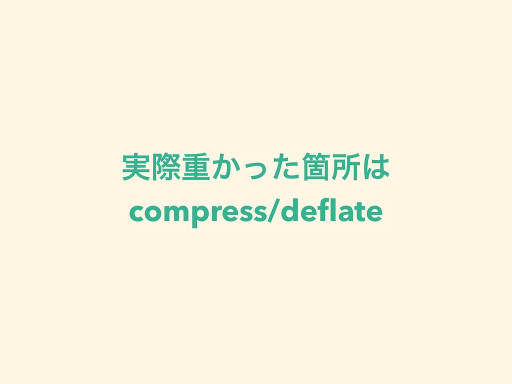 ࣮ࡍॏ͔ͬͨՕॴ compress/deflate