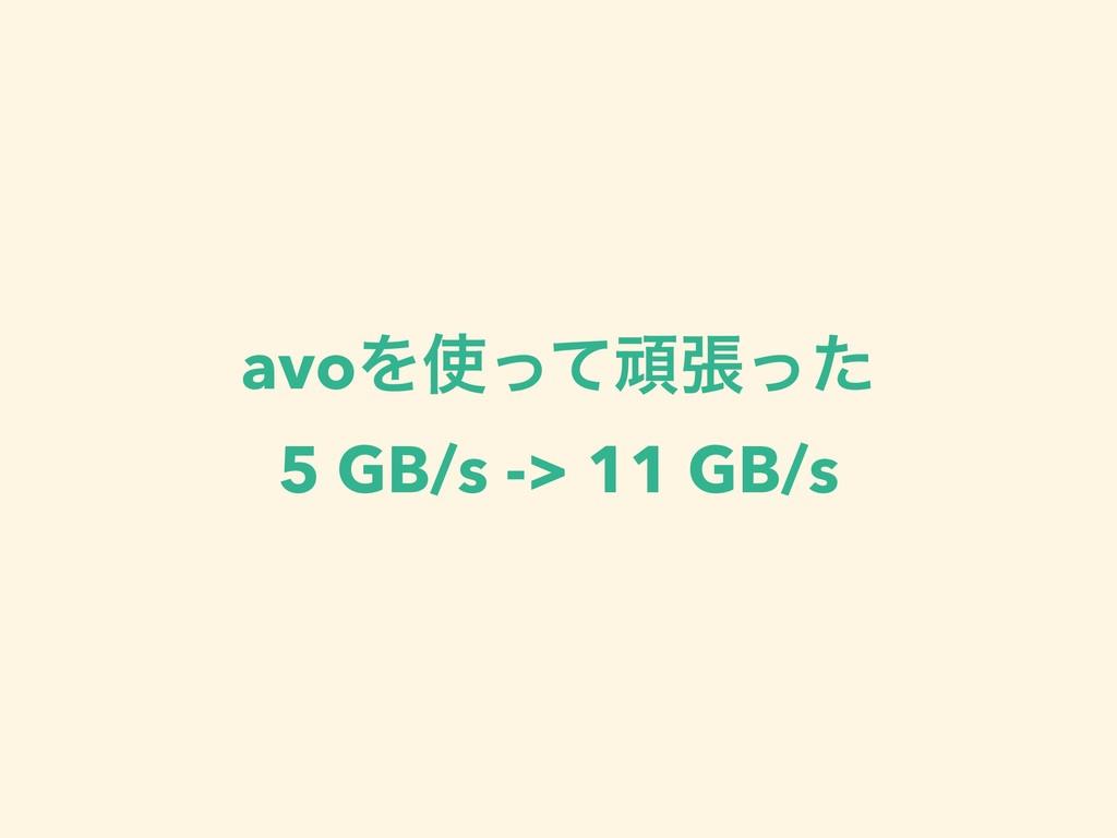 avoΛͬͯؤுͬͨ 5 GB/s -> 11 GB/s