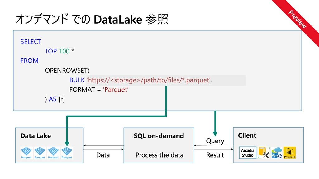 オンデマンド での DataLake 参照 SELECT TOP 100 * FROM OPE...