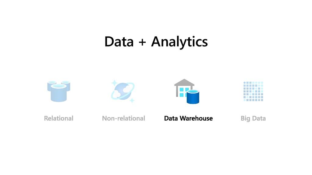 Data + Analytics