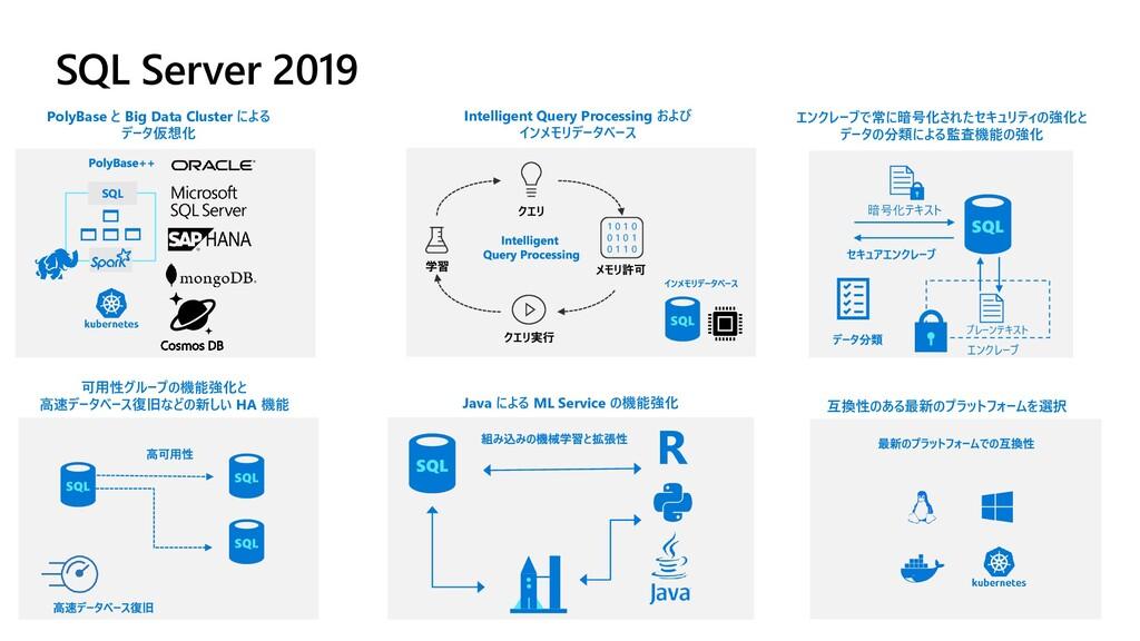 R SQL 1 0 1 0 0 1 0 1 0 1 1 0 SQL Server 2019 P...