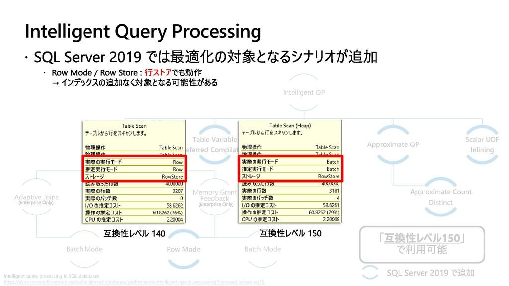 Intelligent Query Processing 行ストア Intelligent Q...