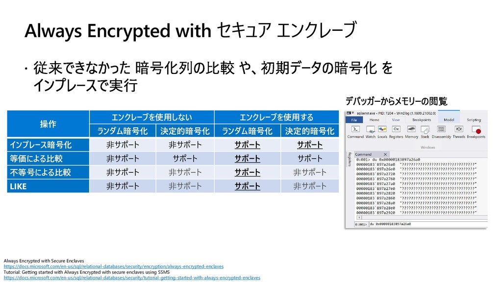 Always Encrypted with セキュア エンクレーブ 操作 エンクレーブを使用し...