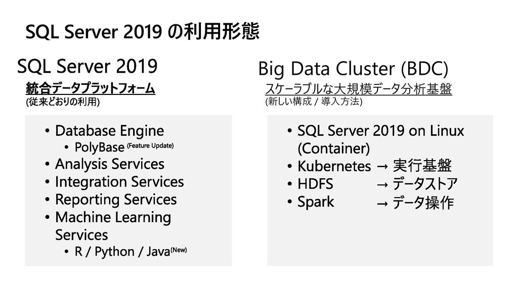 SQL Server 2019 の利用形態 Big Data Cluster (BDC) スケ...