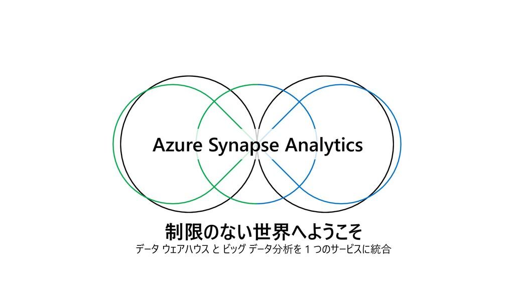 制限のない世界へようこそ データ ウェアハウス と ビッグ データ分析を 1 つのサービスに統...
