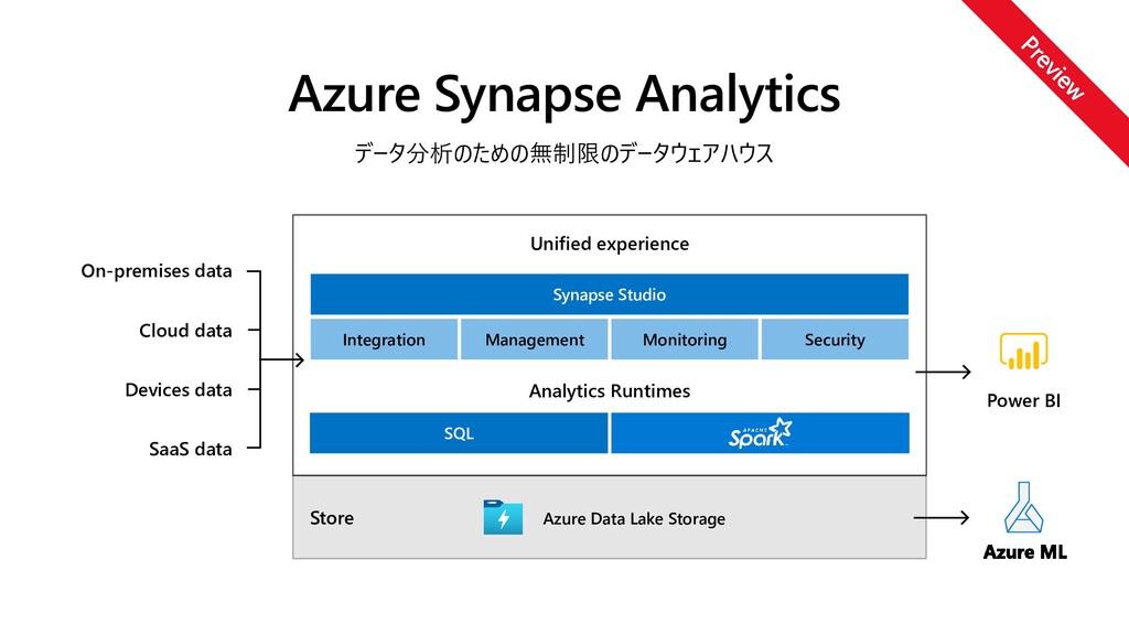データ分析のための無制限のデータウェアハウス Store Azure Data Lake St...