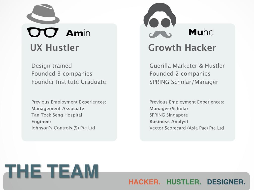 THE TEAM HACKER. HUSTLER. DESIGNER. Design trai...
