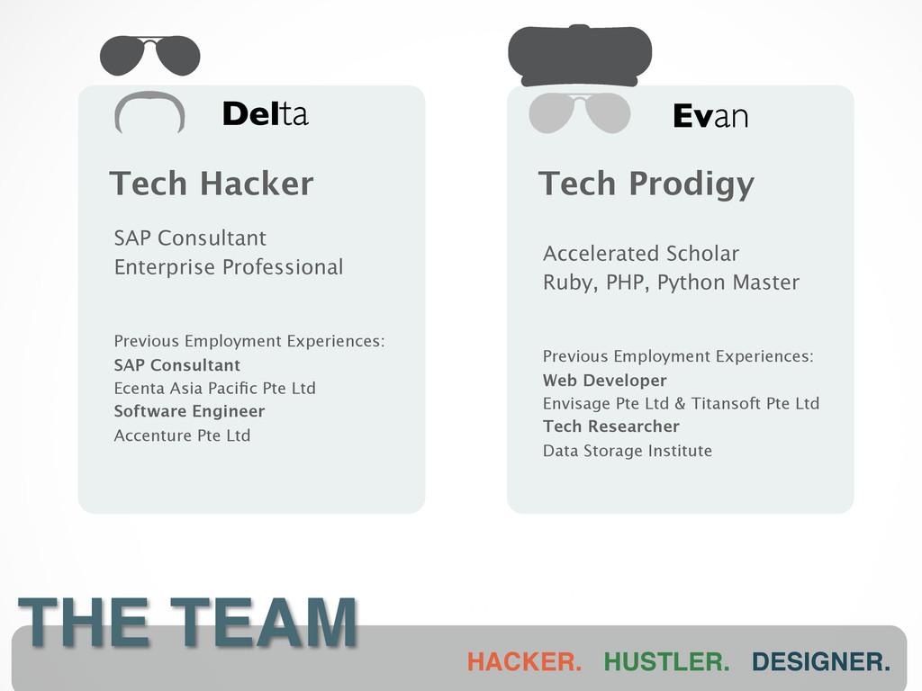 THE TEAM HACKER. HUSTLER. DESIGNER. SAP Consult...