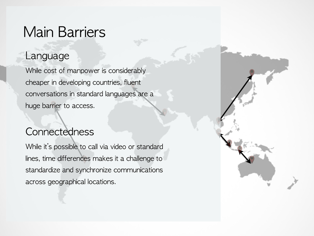 Main Barriers Language While cost of manpow...