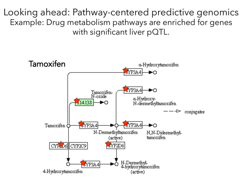 Looking ahead: Pathway-centered predictive geno...