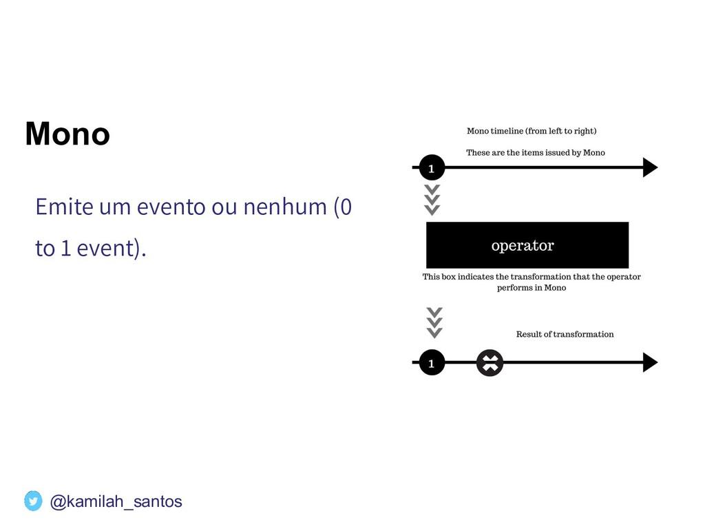 Mono Emite um evento ou nenhum (0 to 1 event). ...