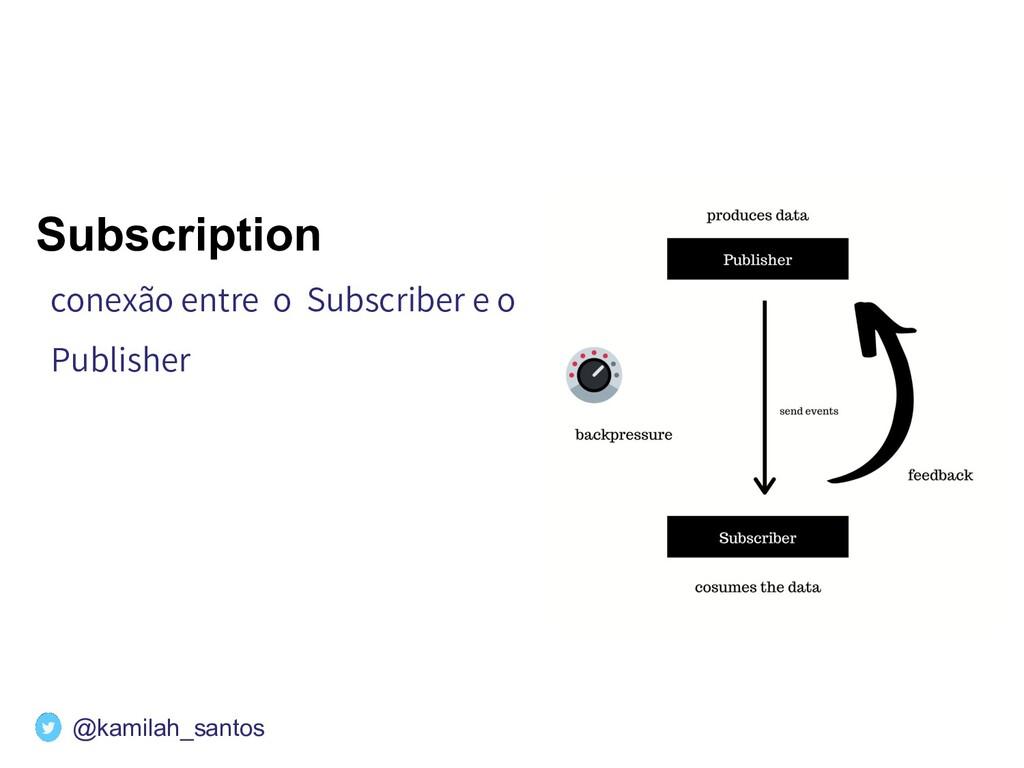 Subscription conexão entre o Subscriber e o Pub...