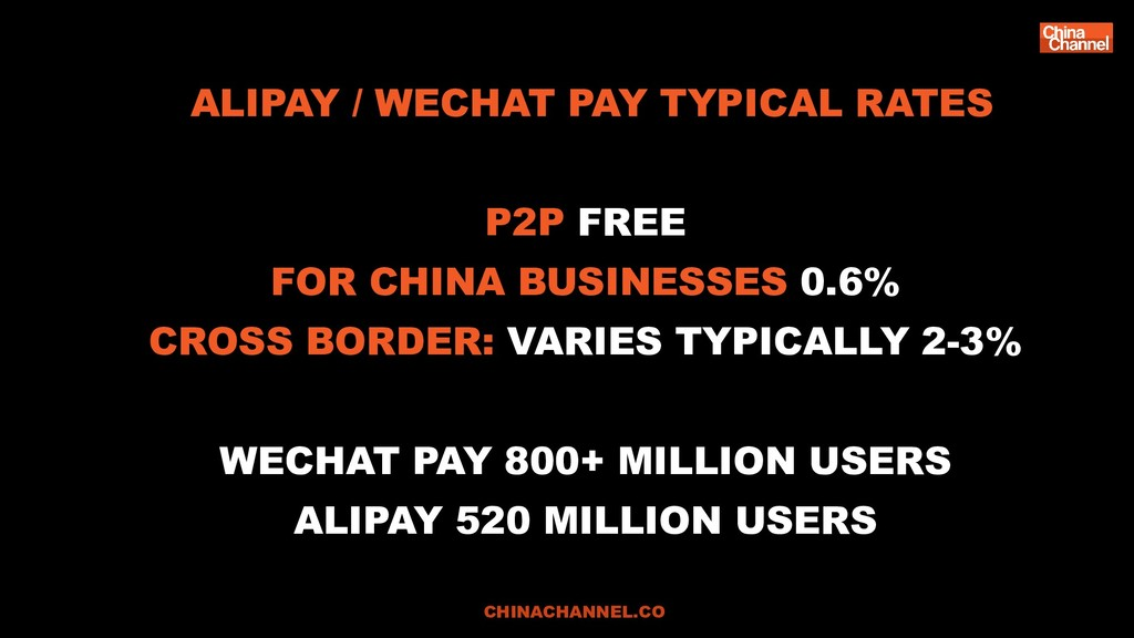 ALIPAY / WECHAT PAY TYPICAL RATES P2P FREE FOR ...
