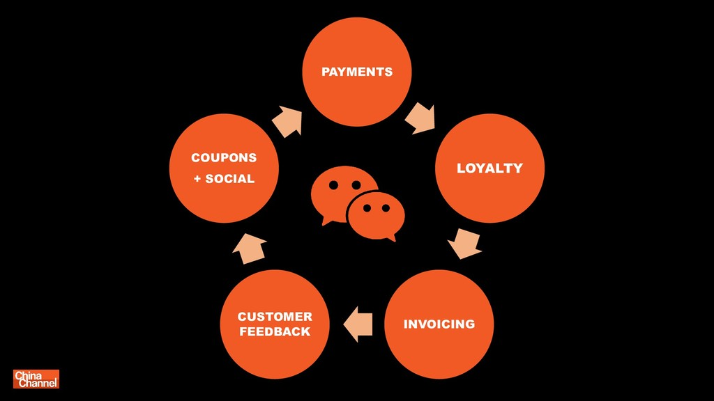 PAYMENTS LOYALTY INVOICING CUSTOMER FEEDBACK CO...