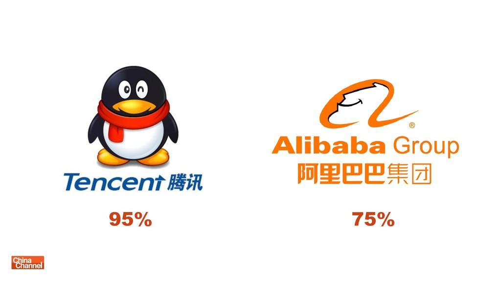 95% 75%