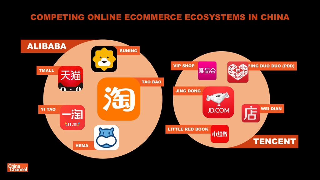 COMPETING ONLINE ECOMMERCE ECOSYSTEMS IN CHINA ...