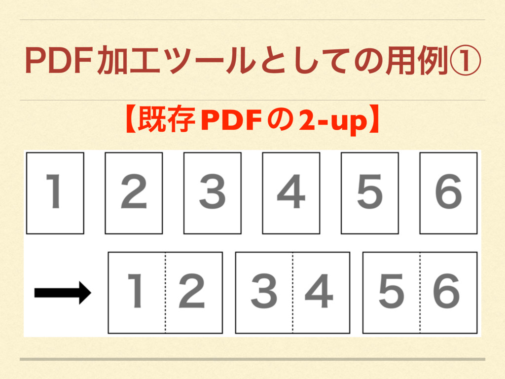 1%'  Ճπʔϧͱͯ͠ͷ༻ྫᶃ ʲطଘ PDF ͷ 2-upʳ