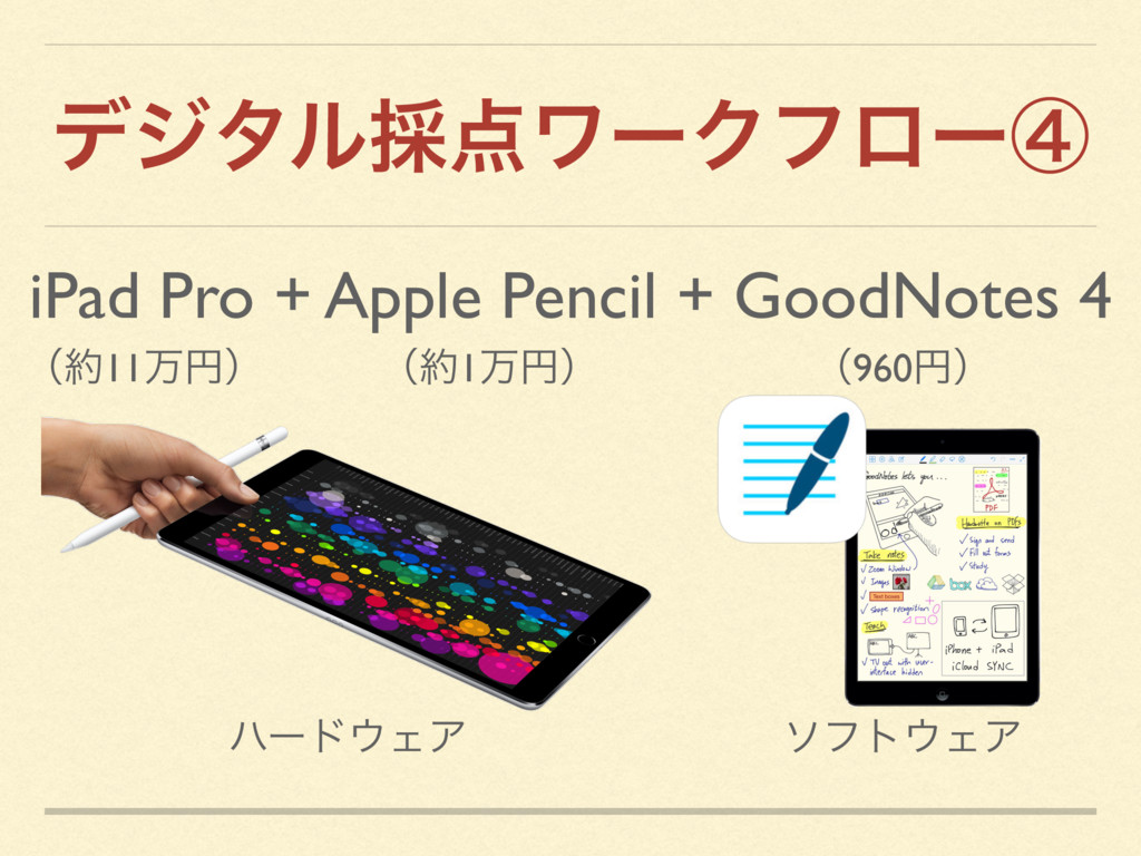 σδλϧ࠾఺ϫʔΫϑϩʔᶆ iPad Pro + Apple Pencil + GoodNot...