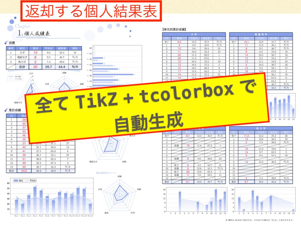 ฦ٫͢Δݸਓ݁Ռද શͯ TikZ + tcolorbox Ͱ ࣗಈੜ