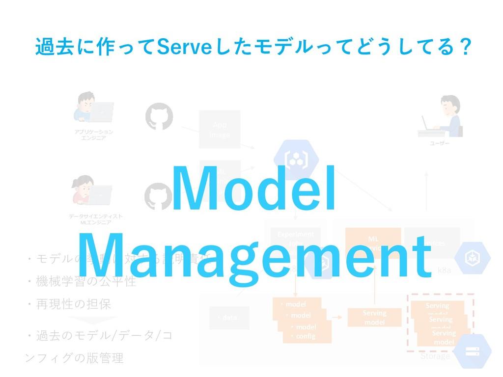 過去に作ってServeしたモデルってどうしてる? アプリケーション エンジニア データサイエン...