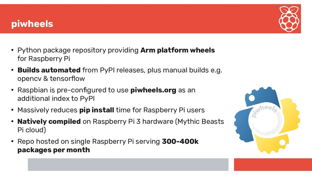 piwheels ● Python package repository providing ...