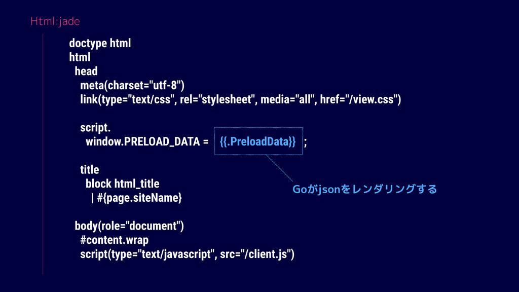 "Html:jade doctype html html head meta(charset=""..."
