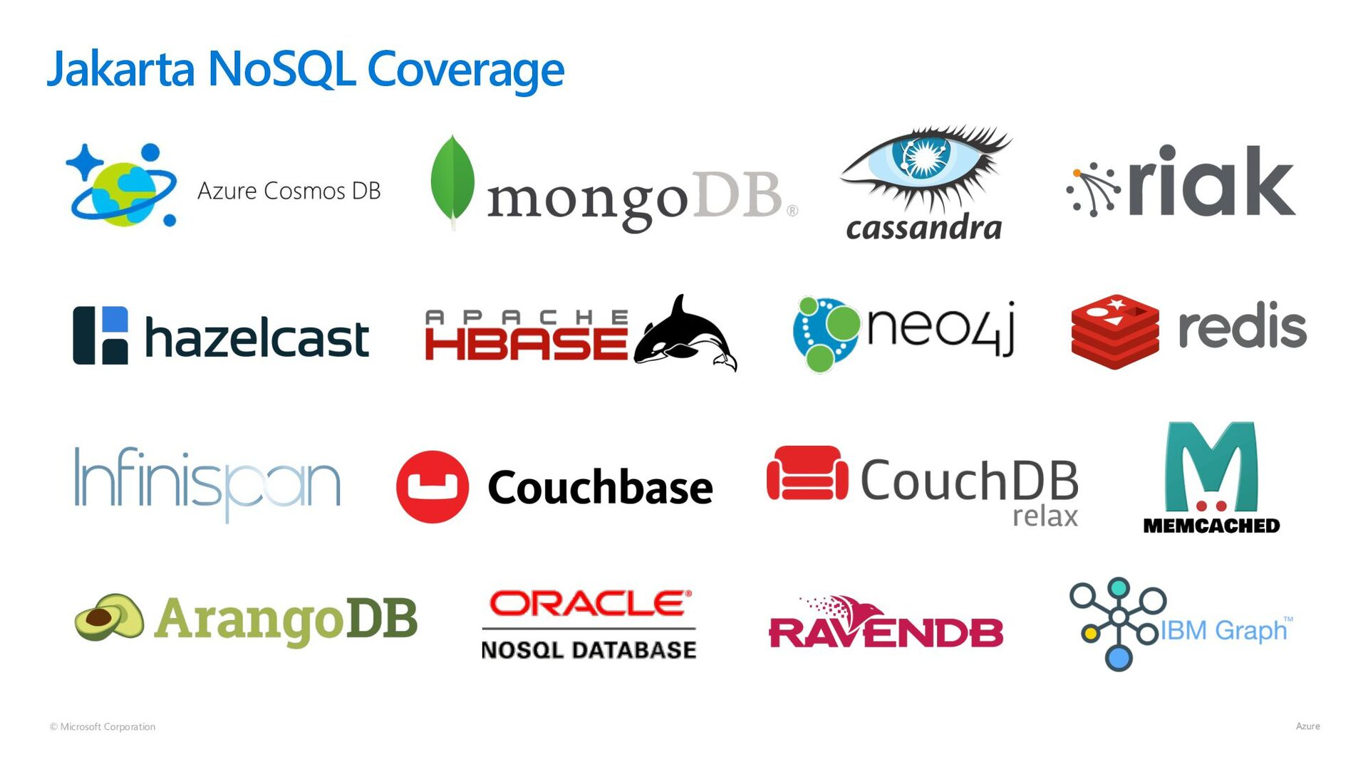 © Microsoft Corporation Jakarta NoSQL Coverage