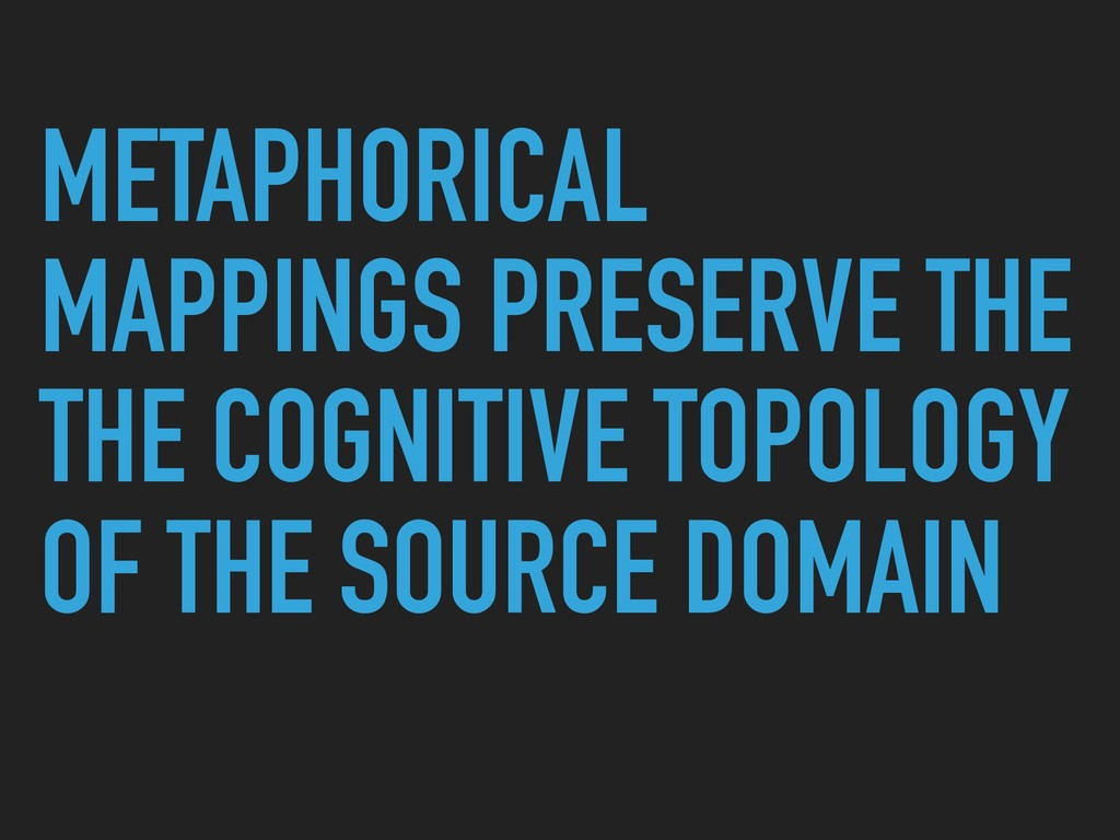 METAPHORICAL MAPPINGS PRESERVE THE THE COGNITIV...
