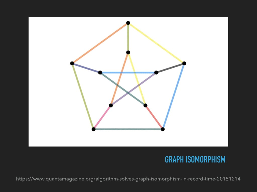 https://www.quantamagazine.org/algorithm-solves...