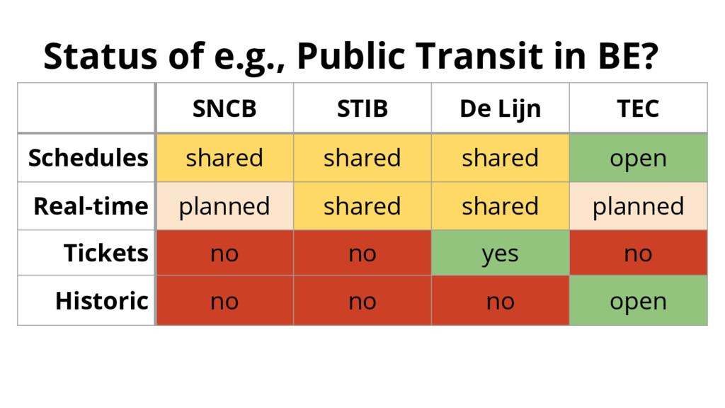 SNCB STIB De Lijn TEC Schedules shared shared s...