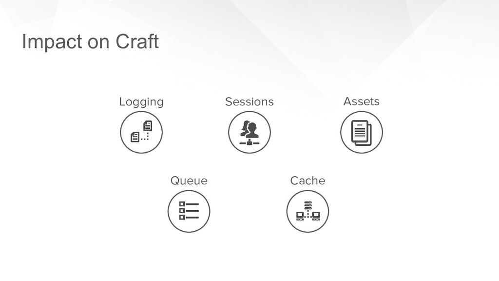 Impact on Craft Sessions Logging Assets Queue C...