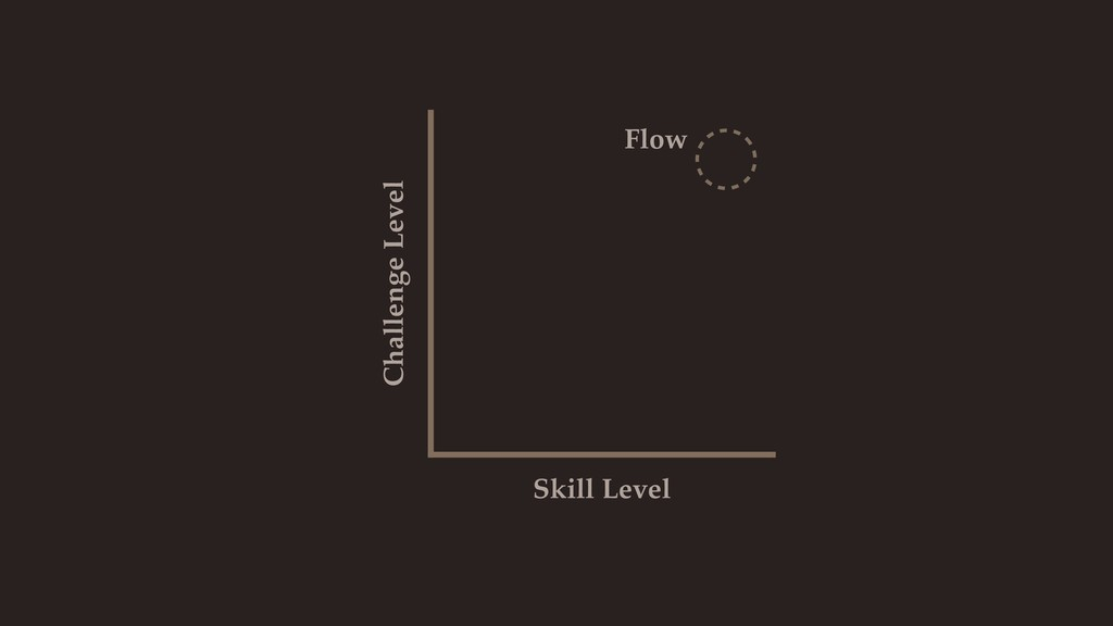 Skill Level Challenge Level Flow