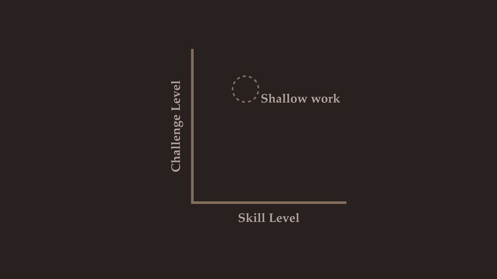 Skill Level Challenge Level Shallow work