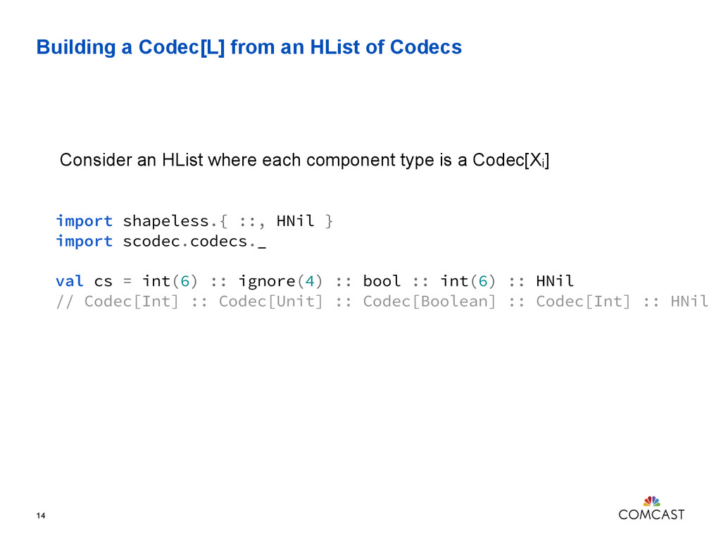 Building a Codec[L] from an HList of Codecs 14 ...
