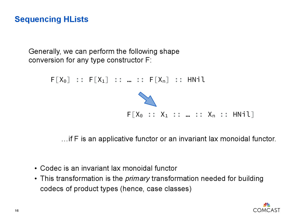 Sequencing HLists 16 F[X0 :: X1 :: … :: Xn :: H...