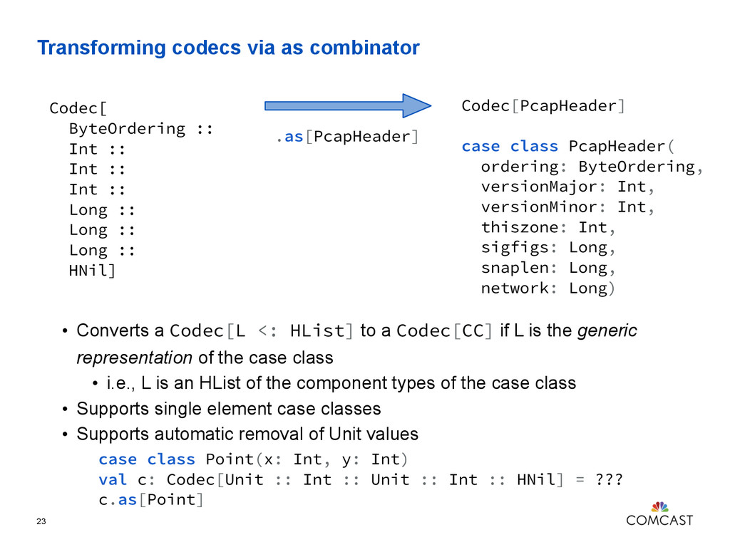 Transforming codecs via as combinator 23 Codec[...